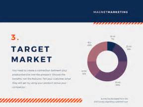 Free Online Graph and Charts Maker - Canva
