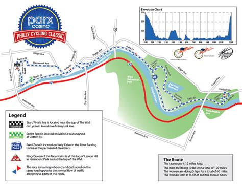 The Philly Cycling Classic, An Update To The Former